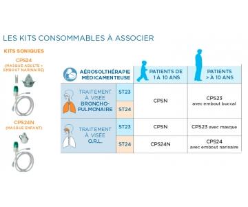 Aérosol Sonique - ST24 - SYSTAM